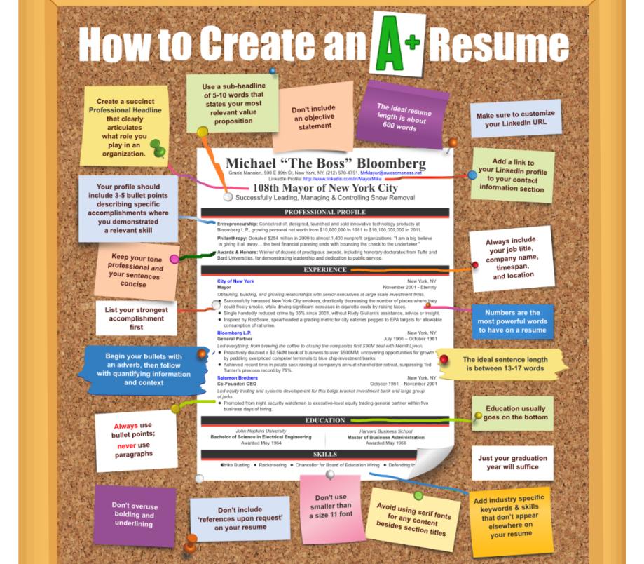 aplus resume